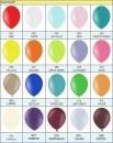 Nafukovací balónky - PASTEL